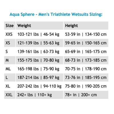 aqua-sphere-pursuit-herre-triathlon-vaaddragt-435641-p